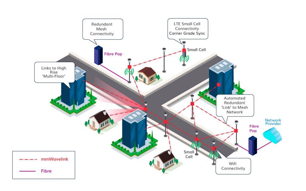 vehicle infographic